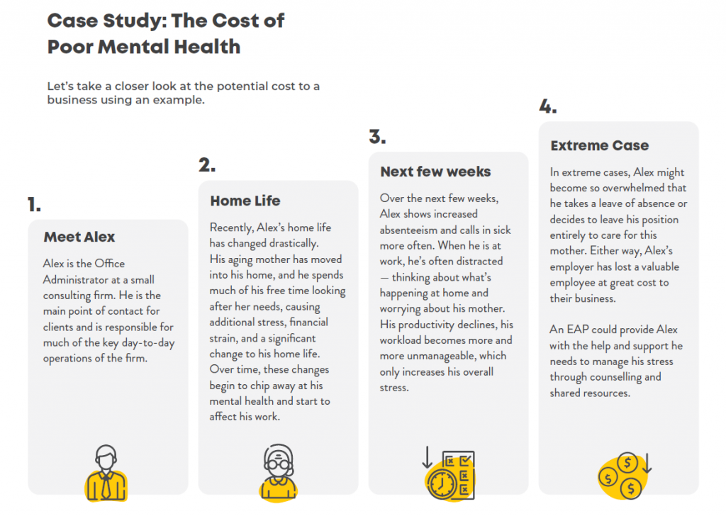 Image of the Case Study: The Cost of Poor Mental Health