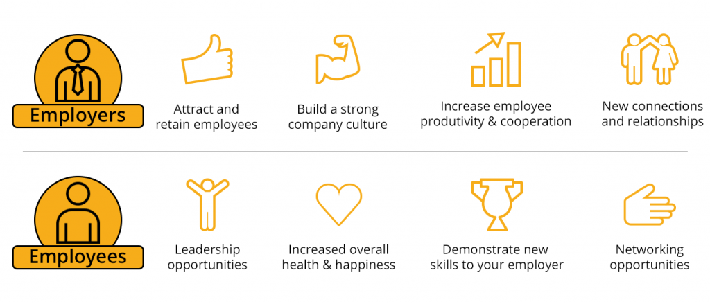 Benefits of Volunteering for Employers and Employees