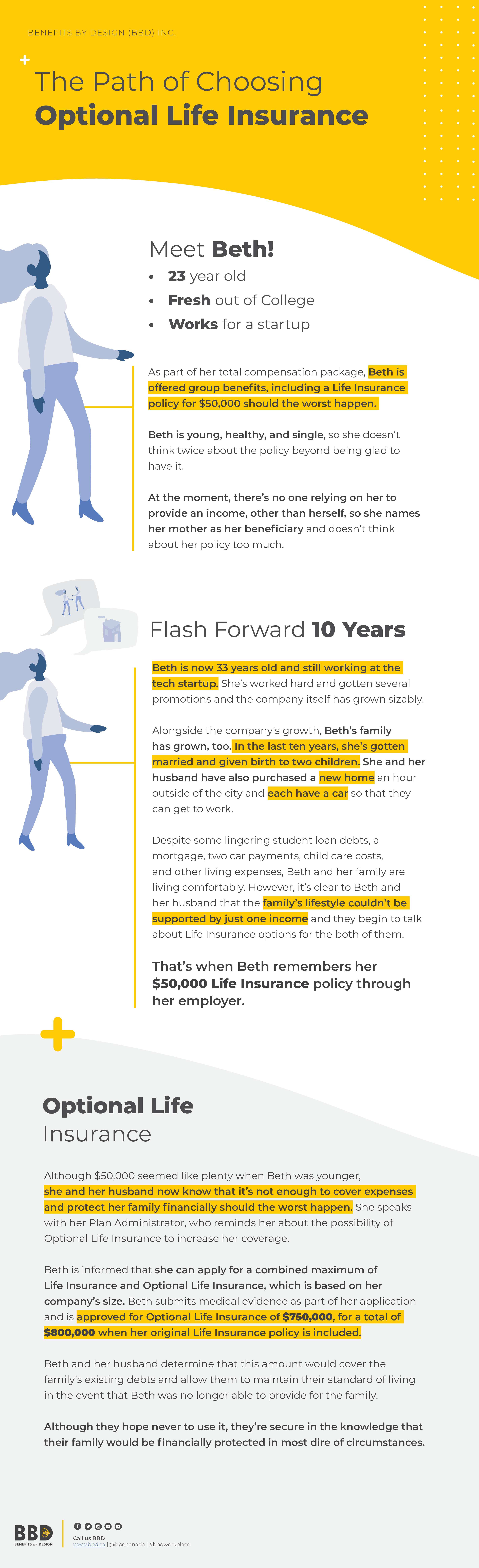 Optional Life Insurance Infographic, detailing the life path Beth and her husband are on and how Life Insurance fits into their plan for their family.